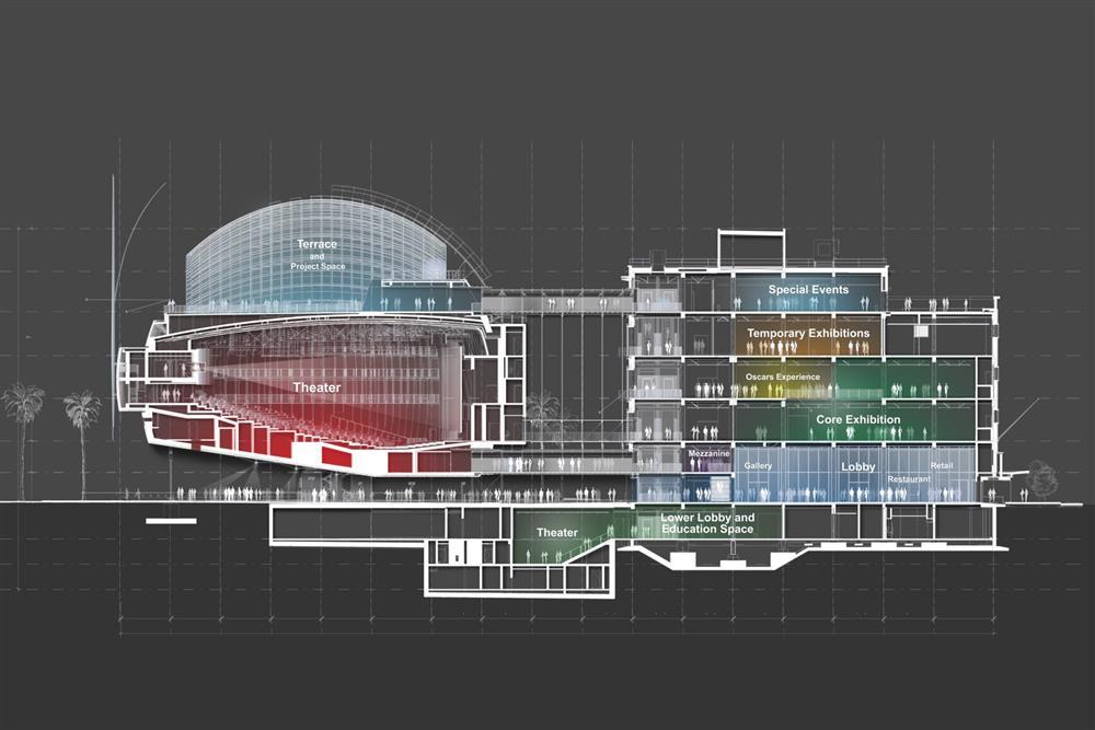 「奧斯卡電影博物館」全球首座!美國洛杉磯9月正式開幕並舉辦《宮崎駿》回顧展_11