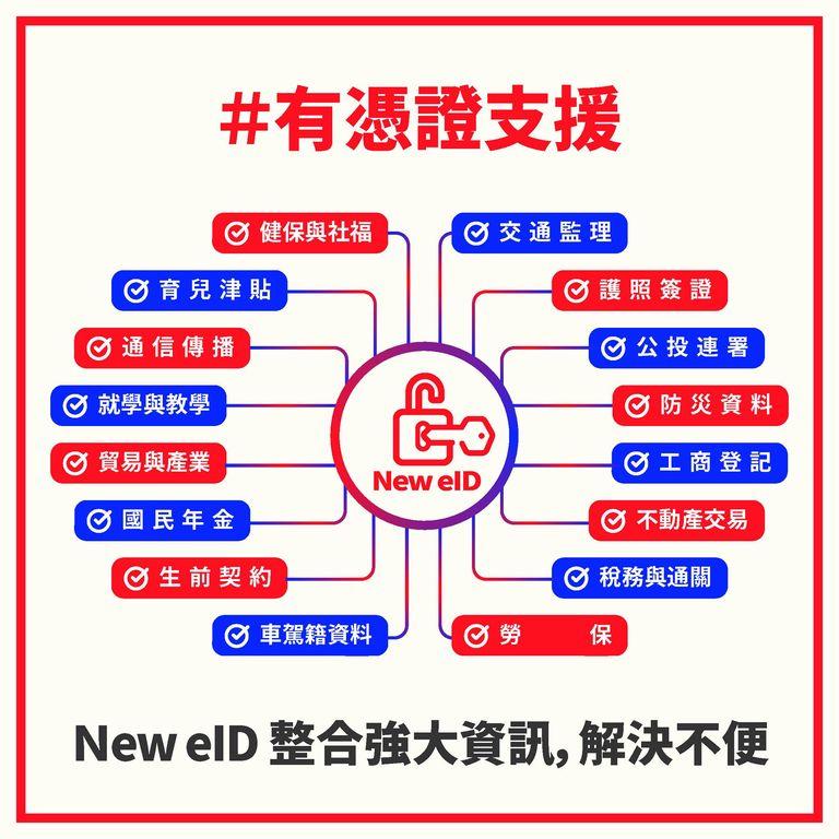 新版數位身分證