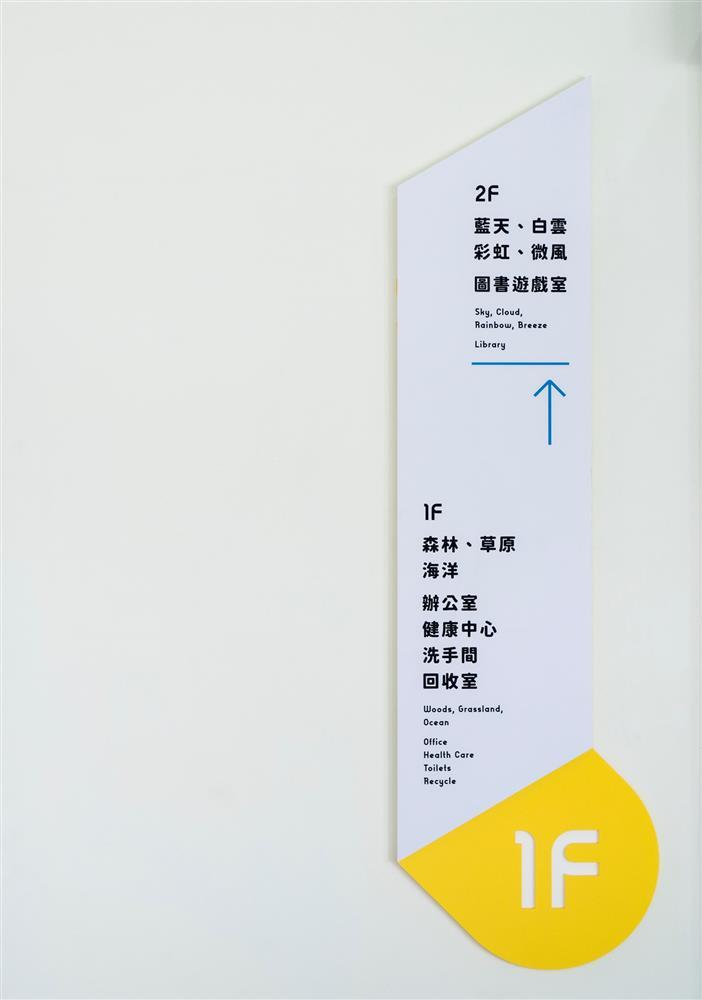 臺中市黎明國小幼兒園指標設計
