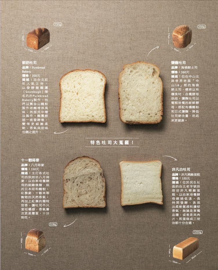 台灣烘焙麵包職人吳克己分享「吐司」的魔鬼細節!教你如何判斷吐司是否美味_06