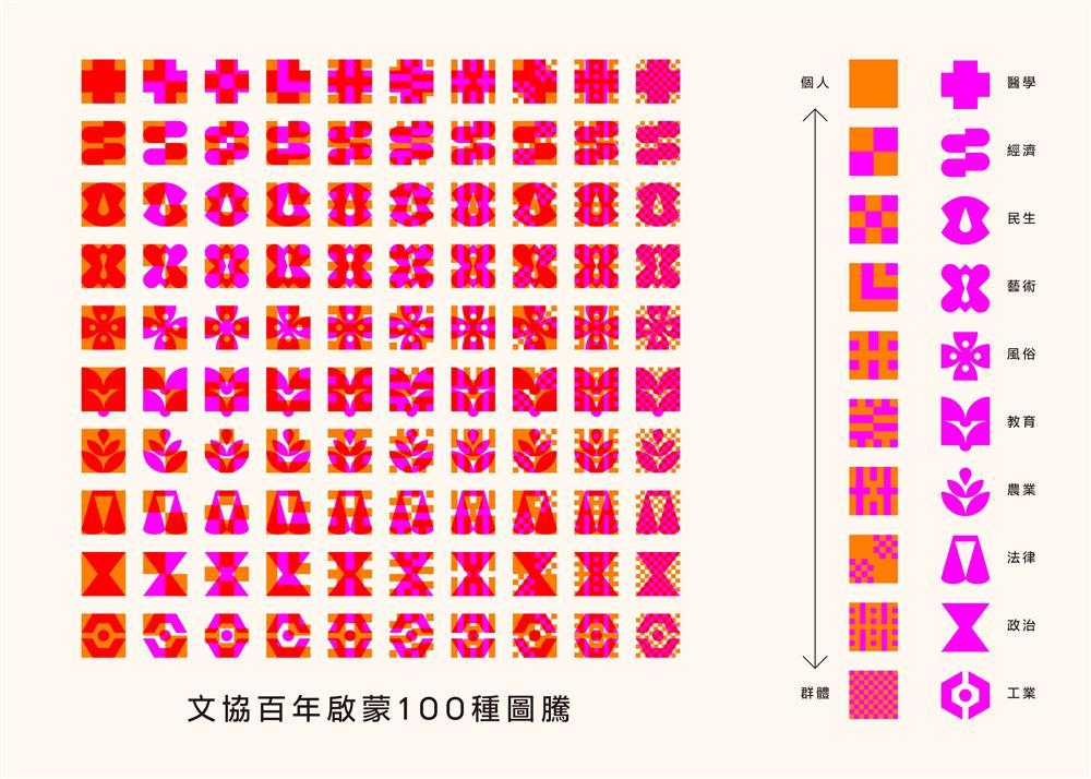 4_百年追求_視覺圖騰構成說明