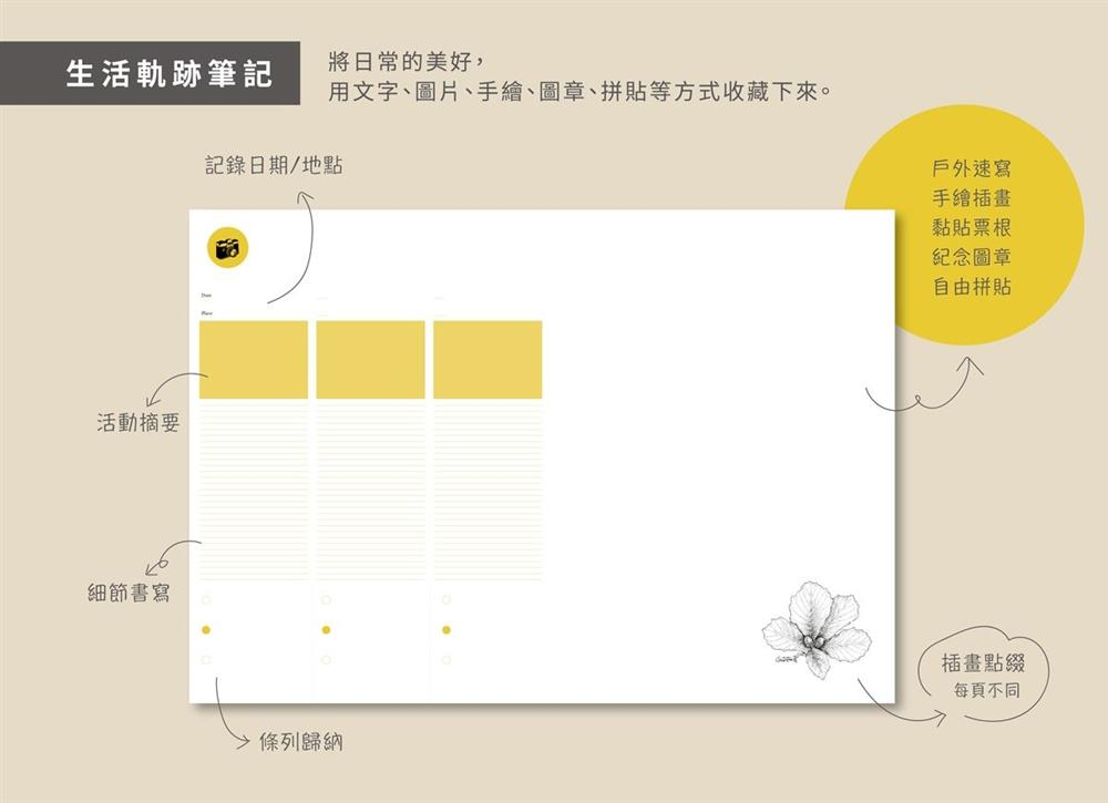 2022臺灣種實週曆5