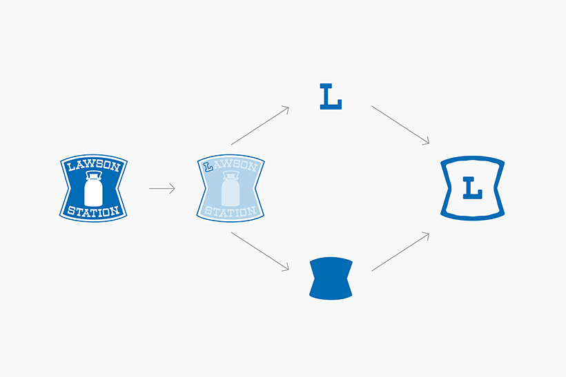 Lawson品牌視覺Logo改造