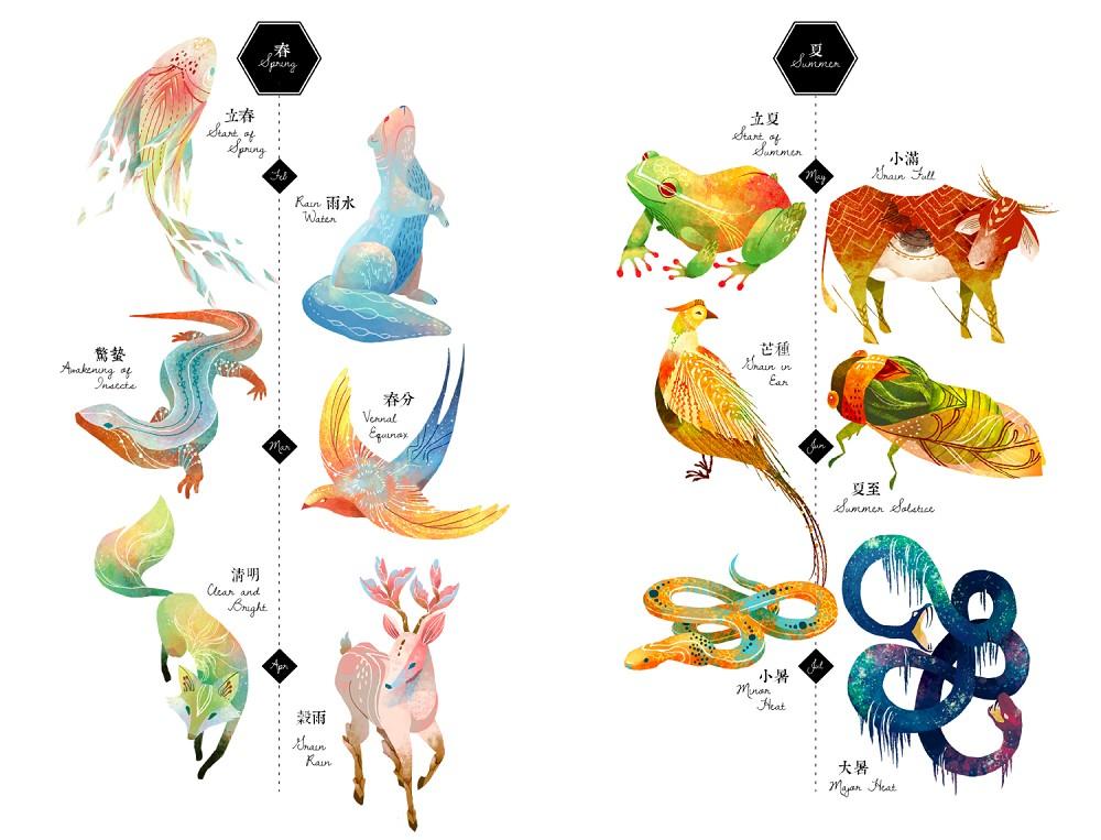 宛如踏進奇幻世界!台灣插畫家Cinyee Chiu筆下結合水彩、水墨、拼貼的繽紛畫風01