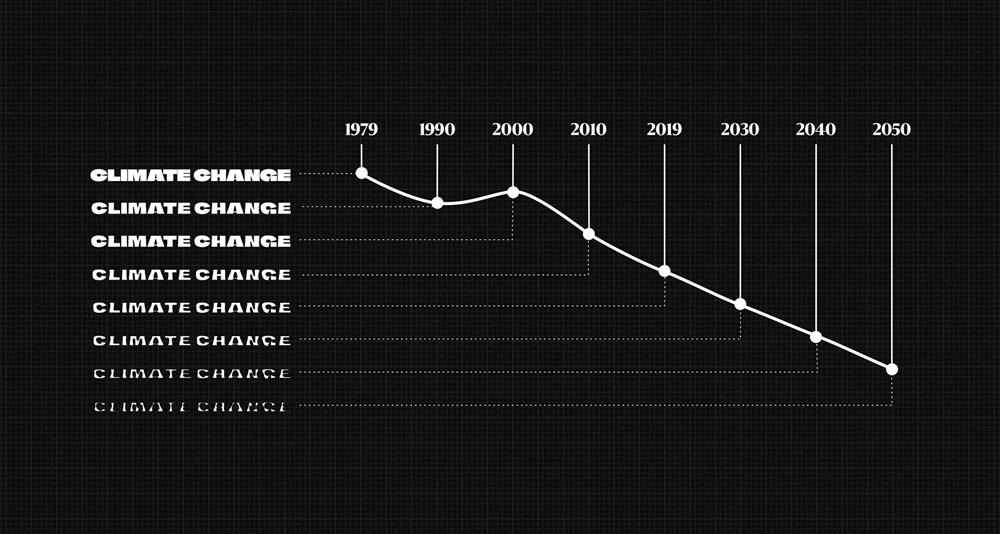 climate-crisis-font-helsingin-sanomat_dezeen_2364_col_5
