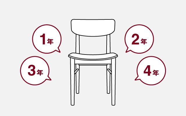 日本無印良品推出「家具出租」服務13