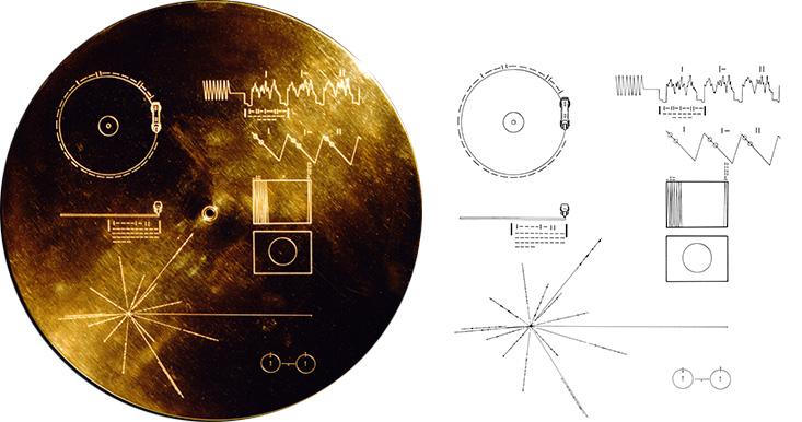 record-diagram